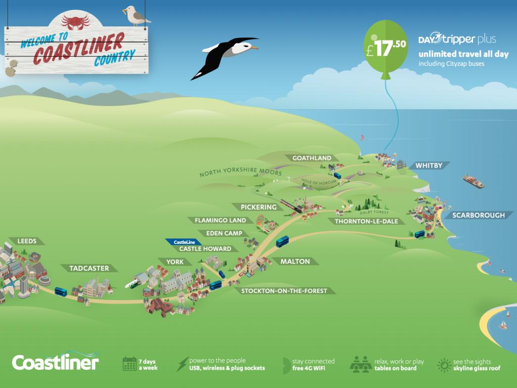 Coastliner route